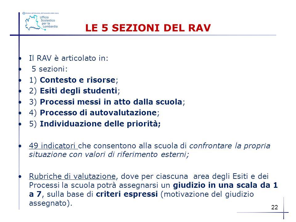LE 5 SEZIONI DEL RAV Il RAV è articolato in: 5 sezioni: