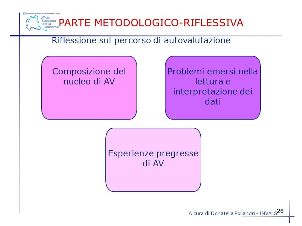 PARTE METODOLOGICO-RIFLESSIVA