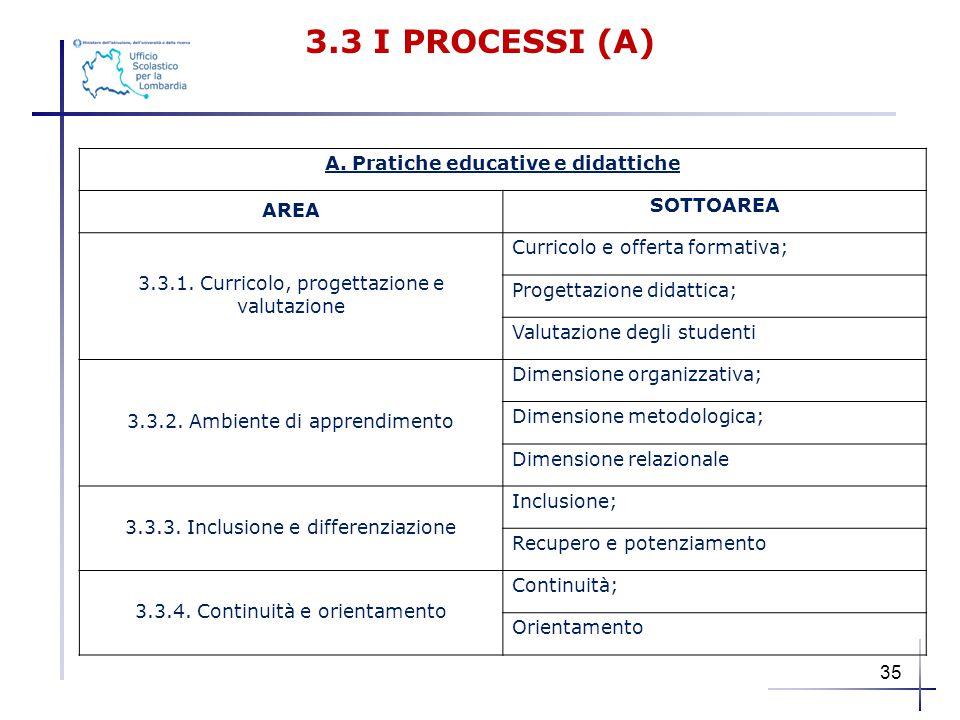 A. Pratiche educative e didattiche