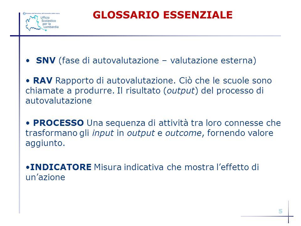 GLOSSARIO ESSENZIALE SNV (fase di autovalutazione – valutazione esterna)