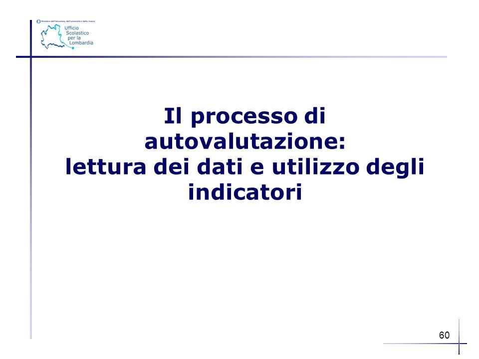 Il processo di autovalutazione: lettura dei dati e utilizzo degli indicatori