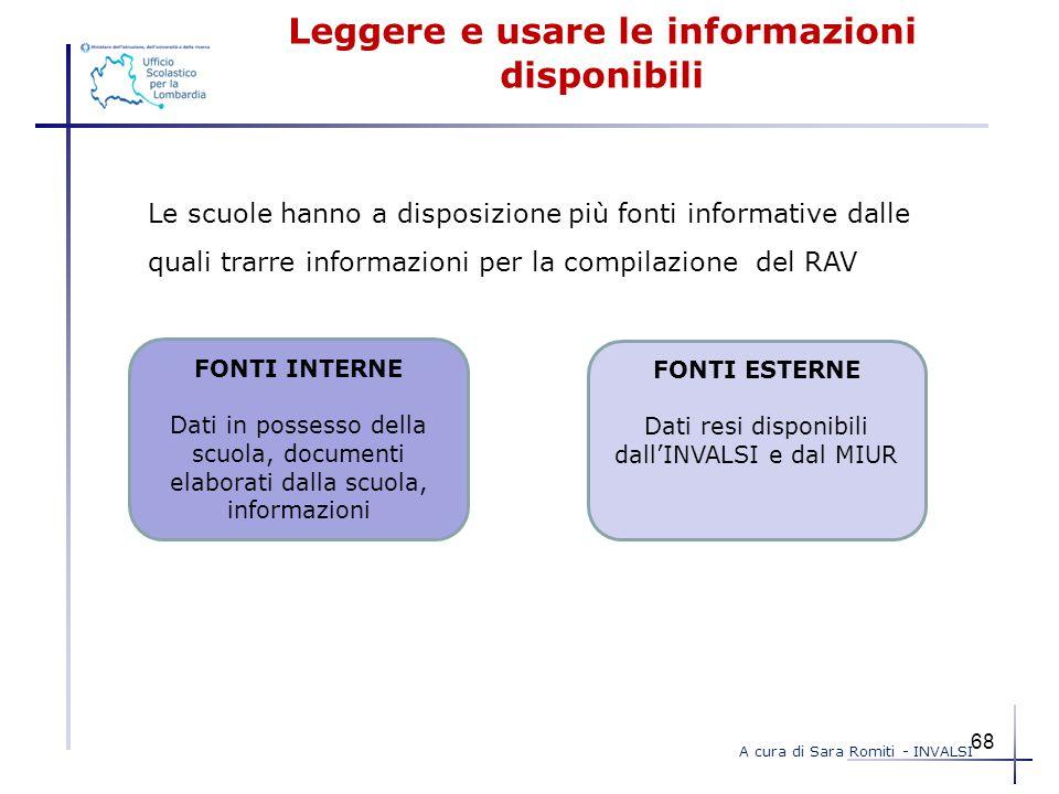 Leggere e usare le informazioni disponibili