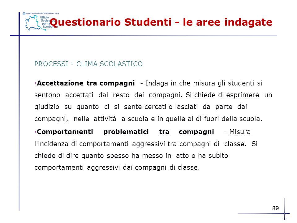 Questionario Studenti - le aree indagate