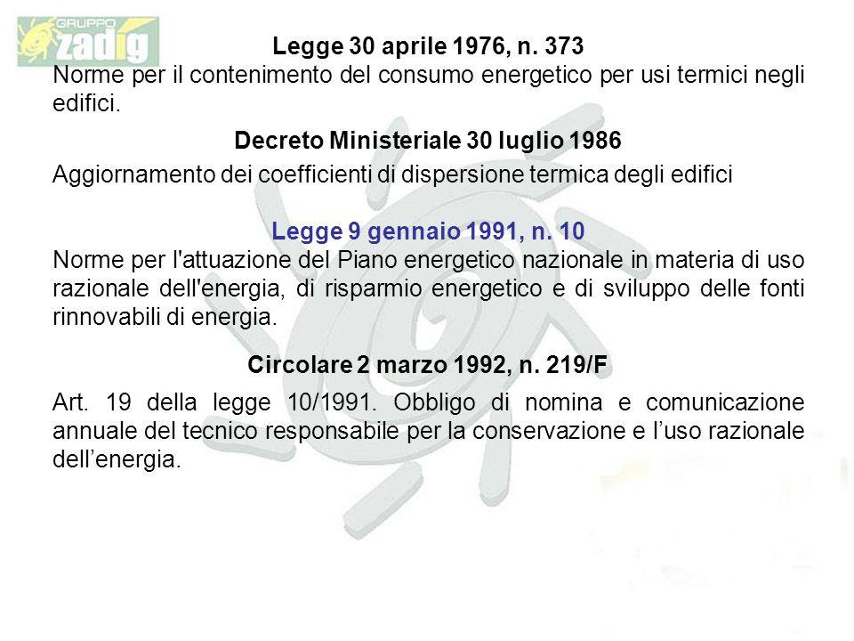 Decreto Ministeriale 30 luglio 1986