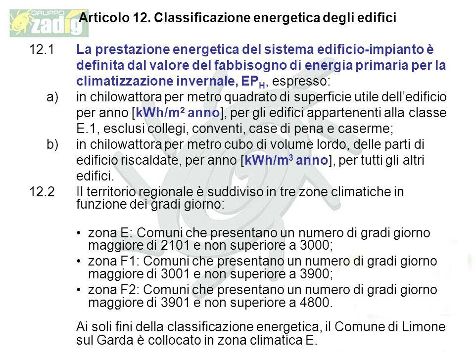 Articolo 12. Classificazione energetica degli edifici