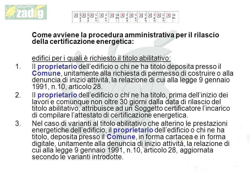 Come avviene la procedura amministrativa per il rilascio della certificazione energetica:
