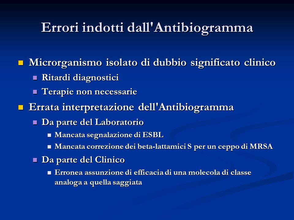 Errori indotti dall Antibiogramma