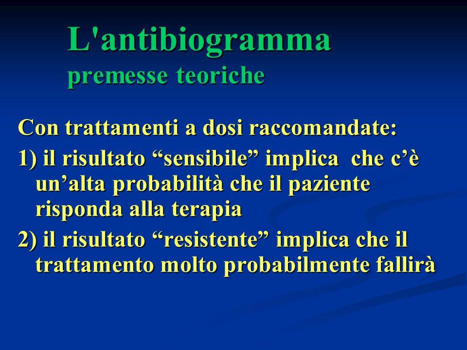 L antibiogramma premesse teoriche