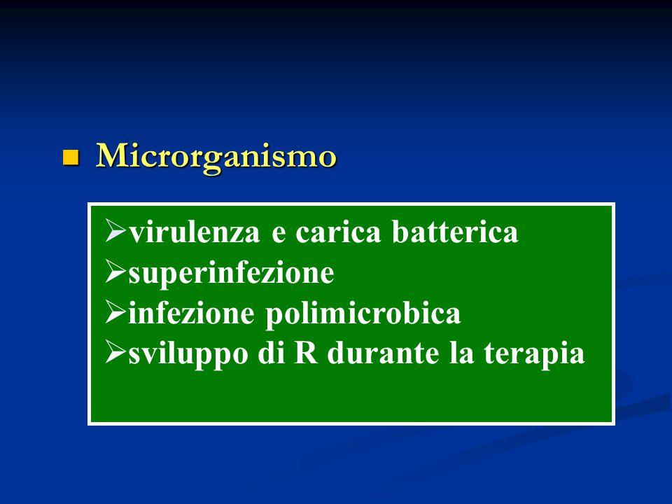 Microrganismo virulenza e carica batterica superinfezione