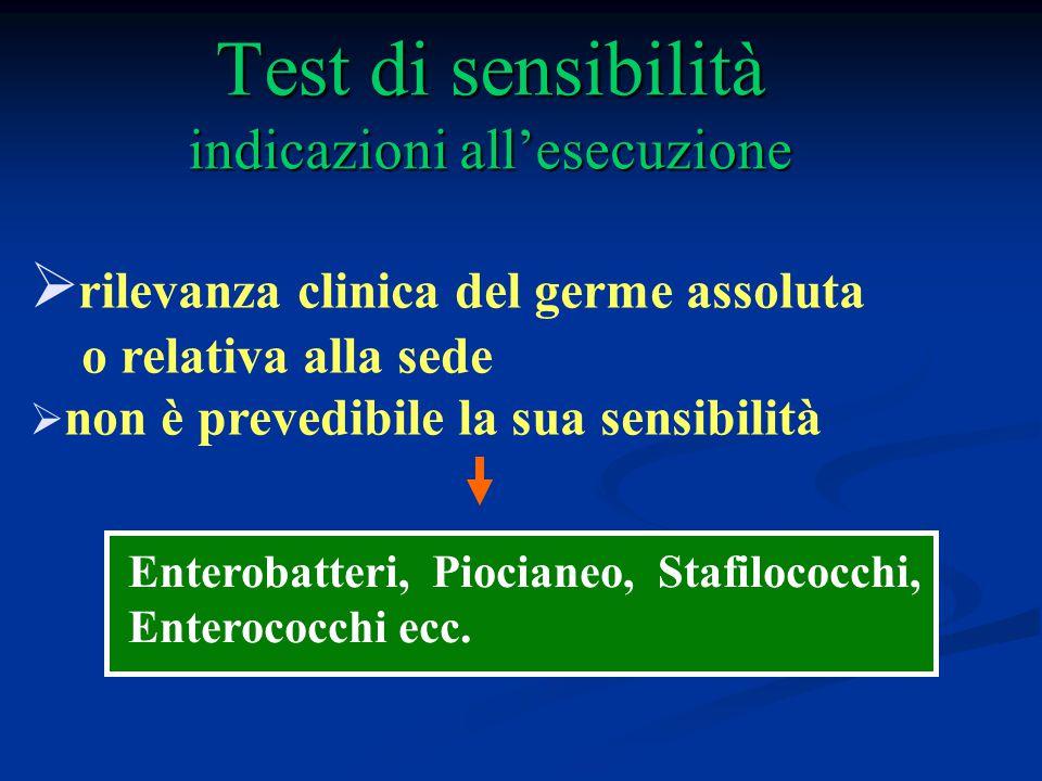 Test di sensibilità indicazioni all'esecuzione