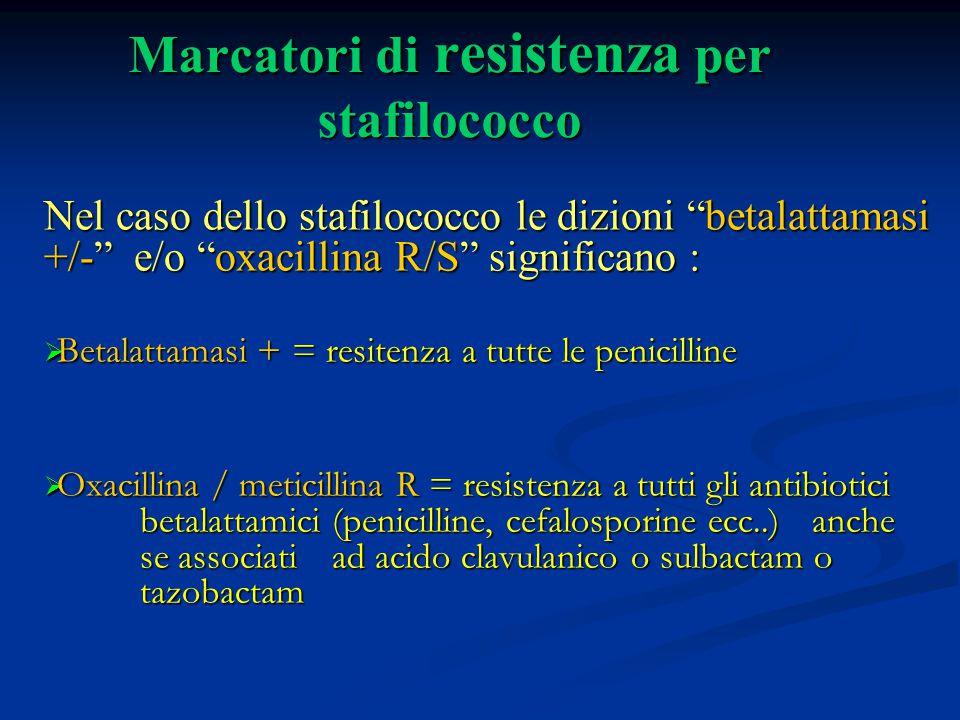 Marcatori di resistenza per stafilococco