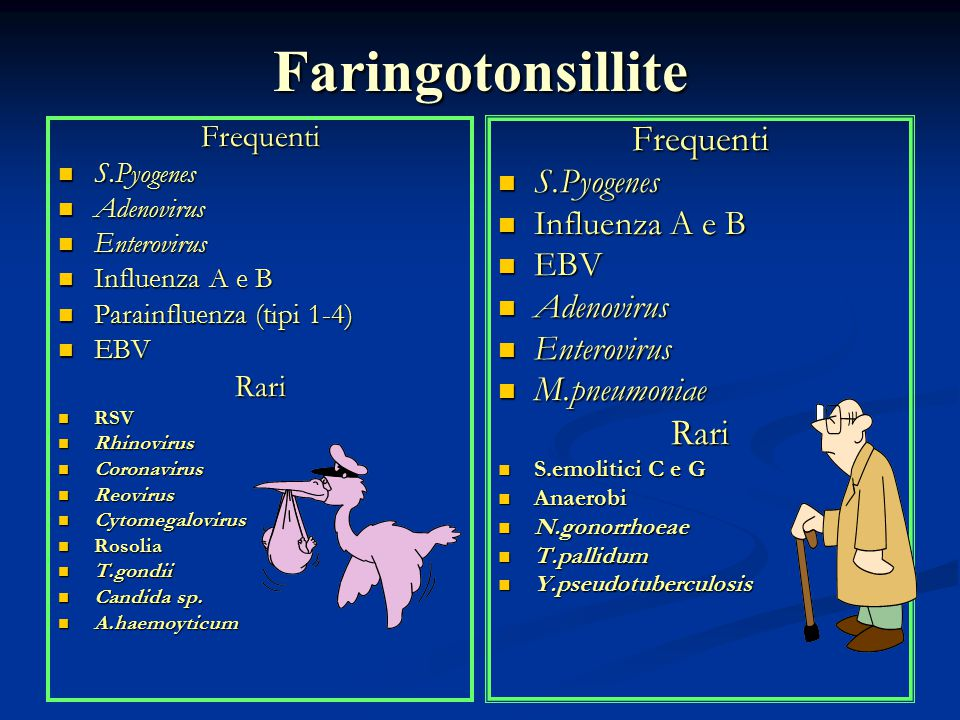 Faringotonsillite Frequenti Rari S.Pyogenes Influenza A e B EBV