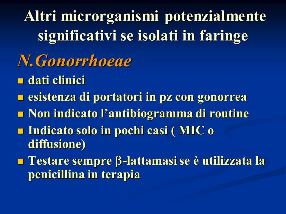 Altri microrganismi potenzialmente significativi se isolati in faringe