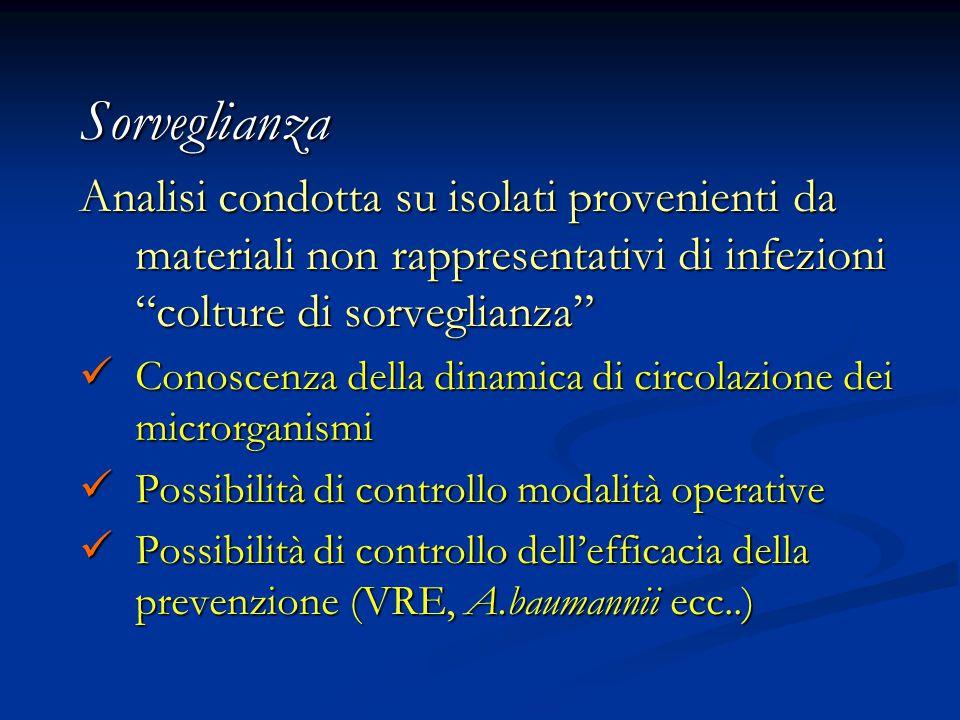 Sorveglianza Analisi condotta su isolati provenienti da materiali non rappresentativi di infezioni colture di sorveglianza