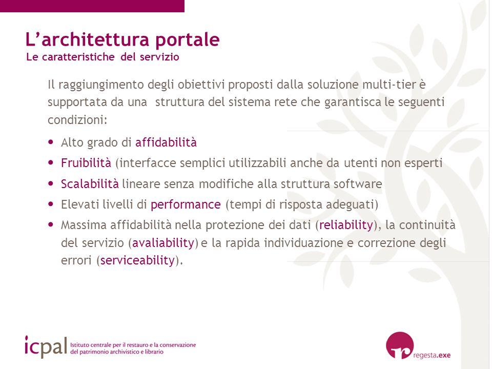 L'architettura portale
