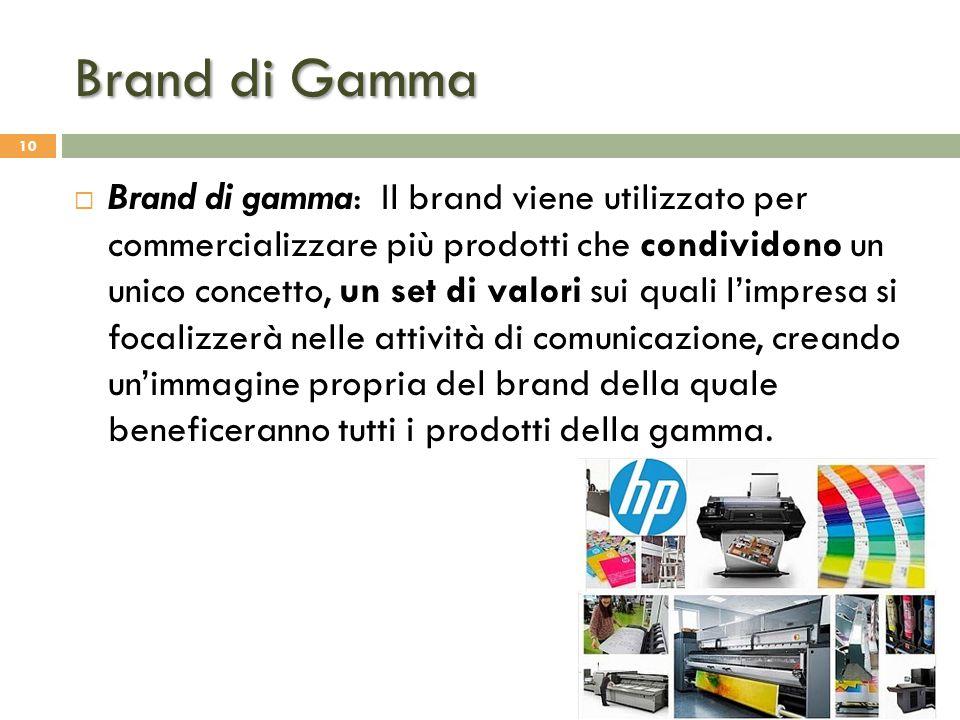 Brand di Gamma