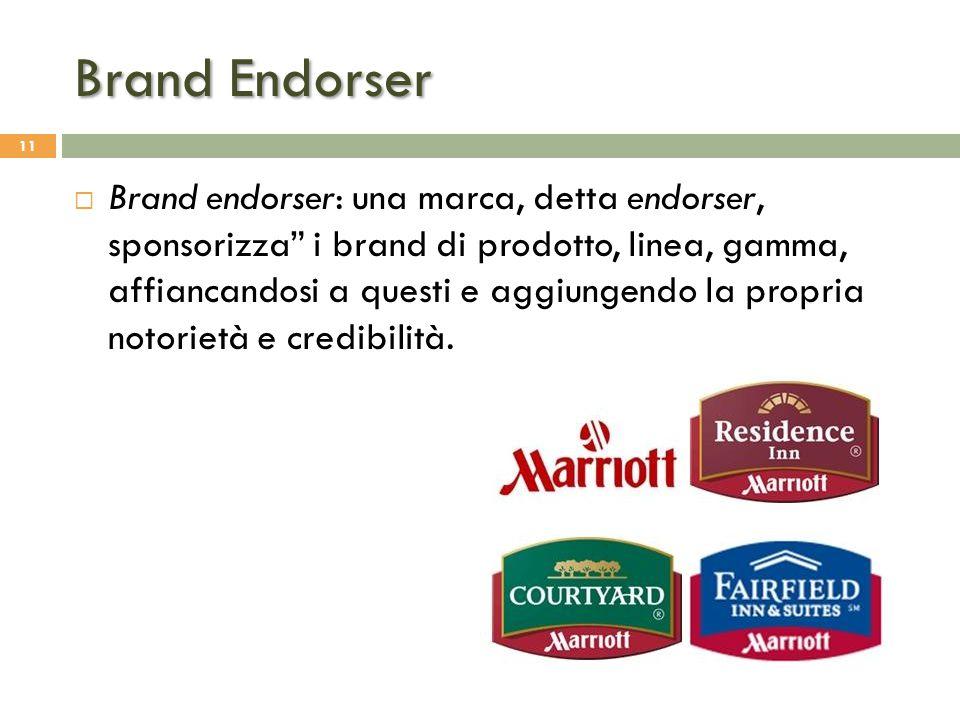 Brand Endorser