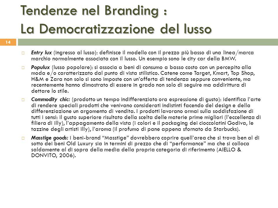 Tendenze nel Branding : La Democratizzazione del lusso