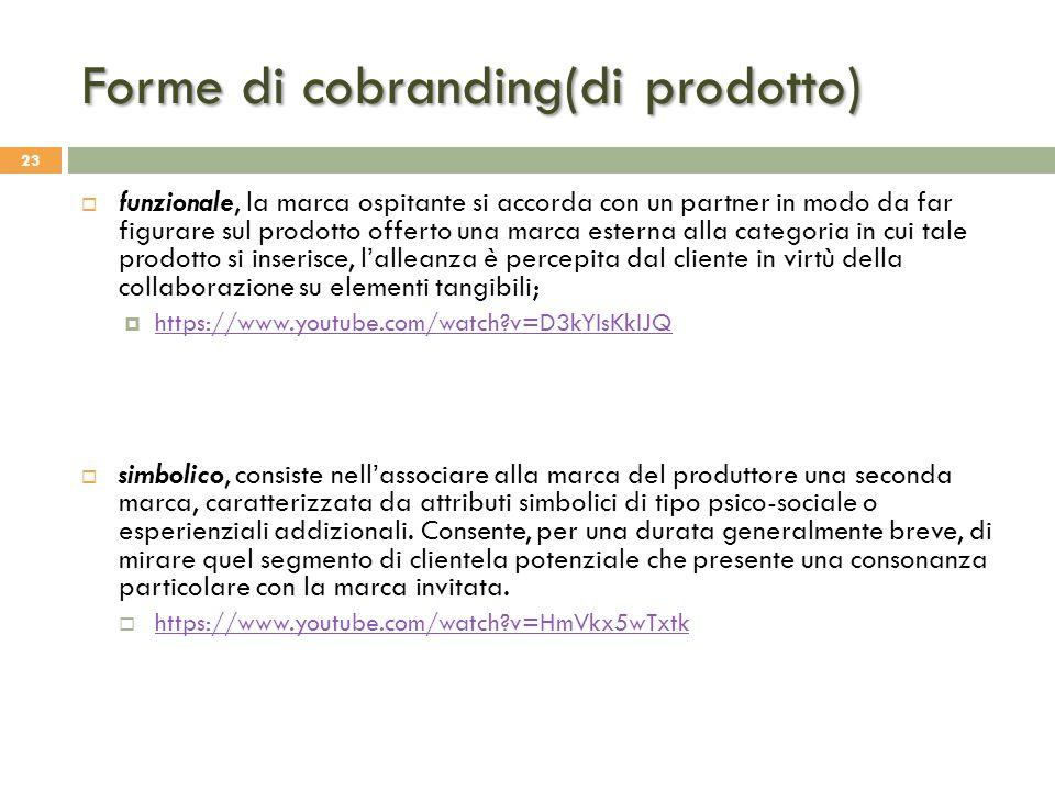 Forme di cobranding(di prodotto)