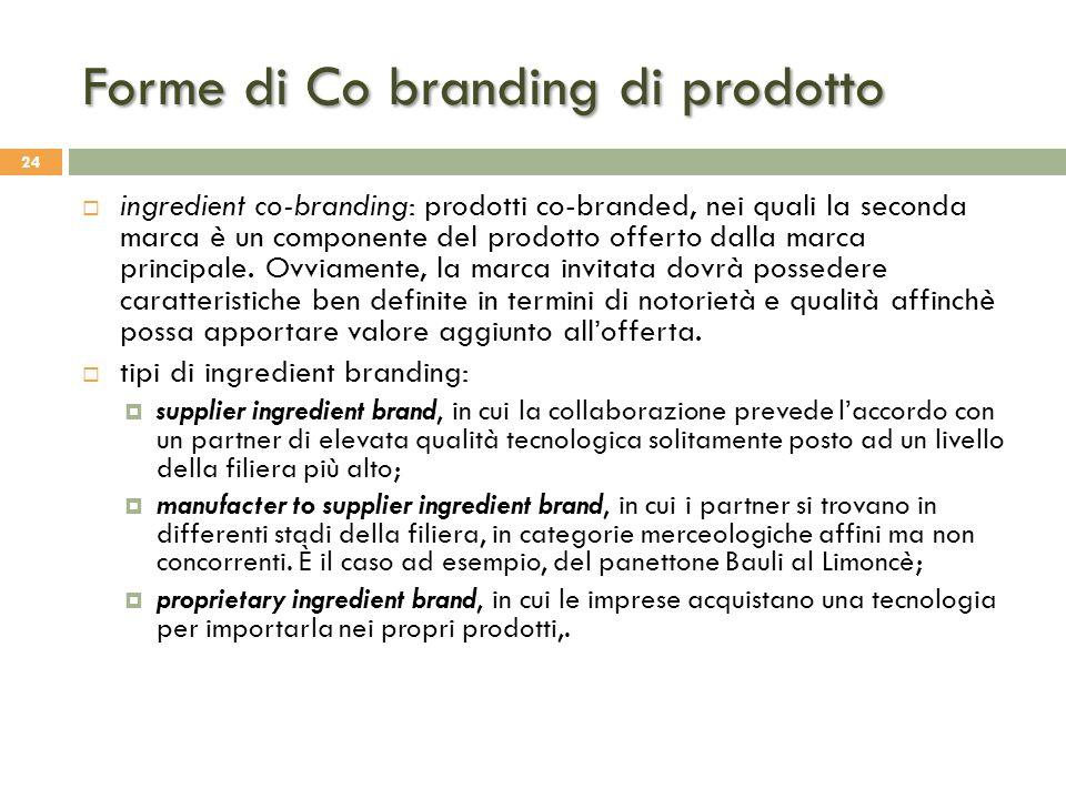 Forme di Co branding di prodotto
