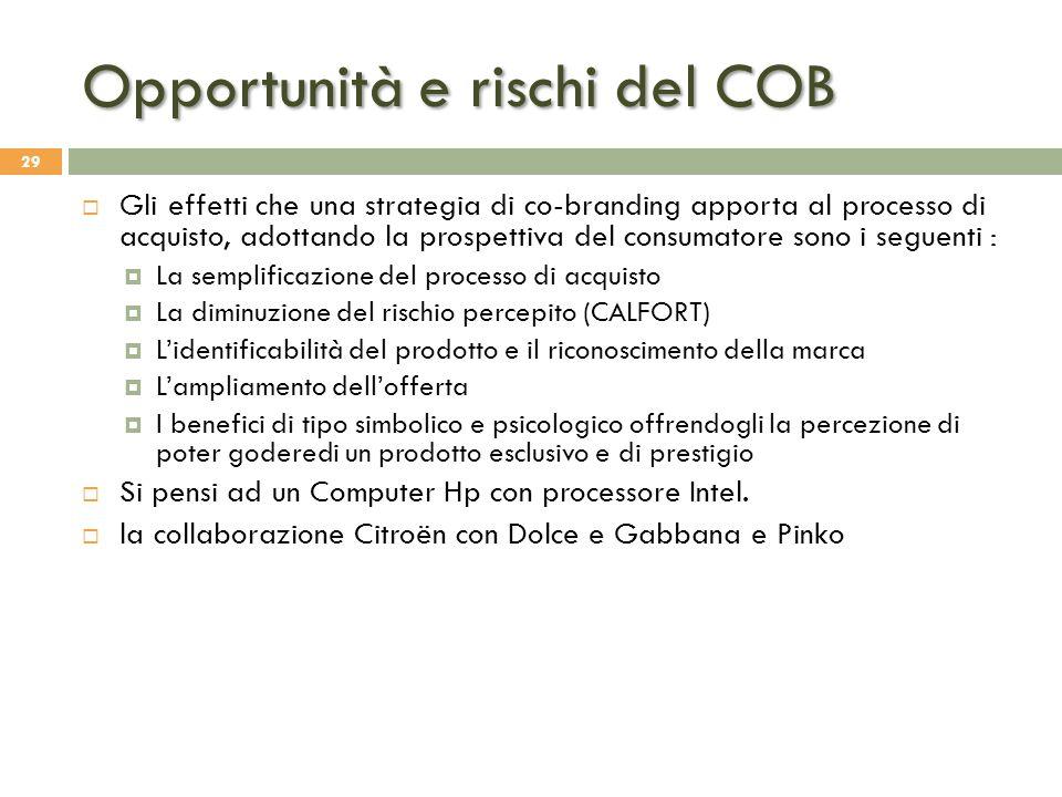 Opportunità e rischi del COB
