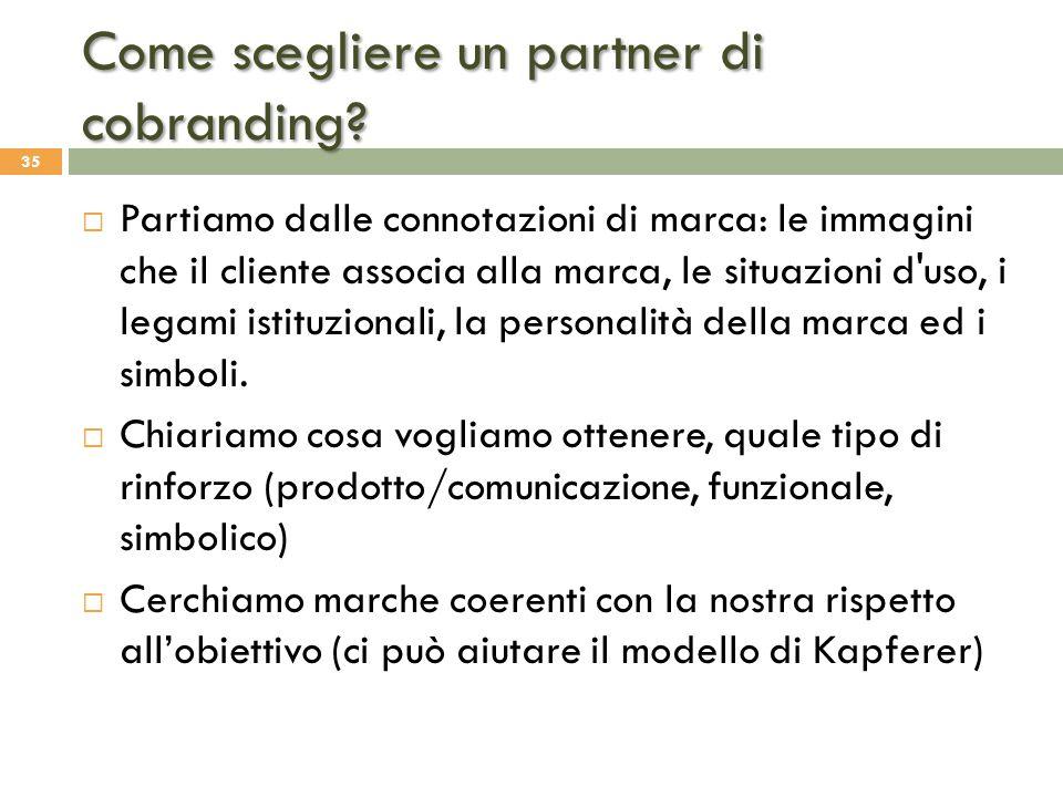 Come scegliere un partner di cobranding