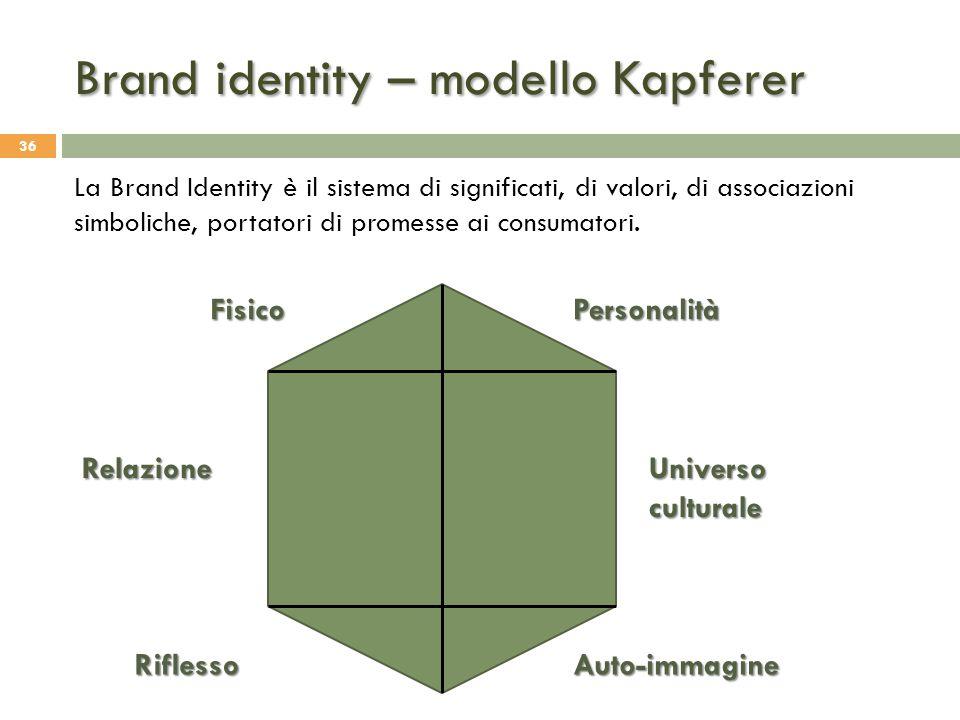 Brand identity – modello Kapferer