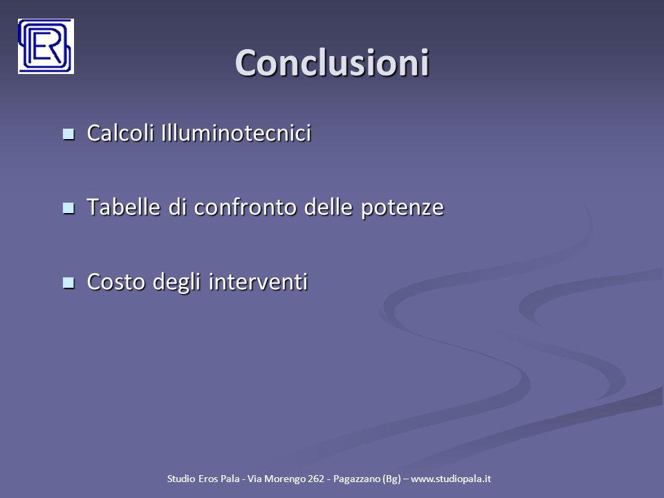 Conclusioni Calcoli Illuminotecnici Tabelle di confronto delle potenze