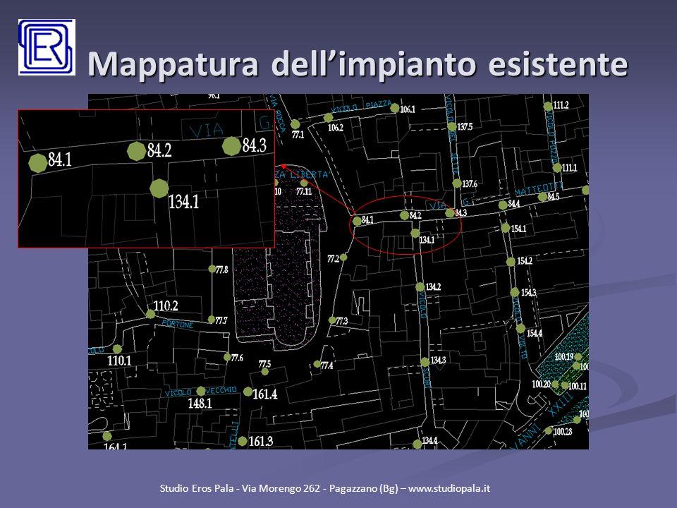 Mappatura dell'impianto esistente