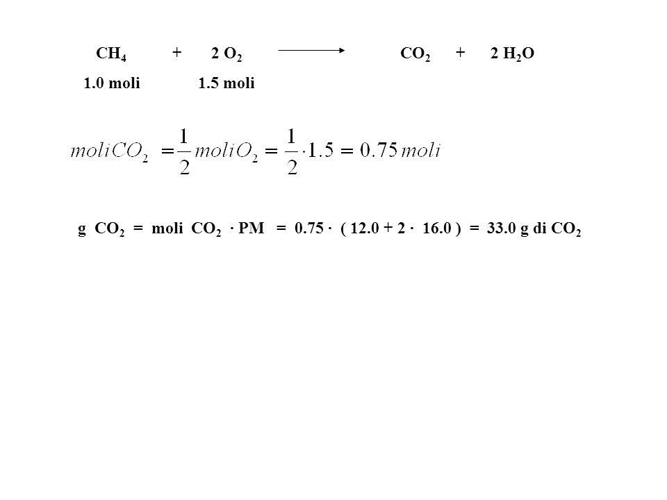 CH4 + 2 O2 CO2 + 2 H2O 1.0 moli 1.5 moli.