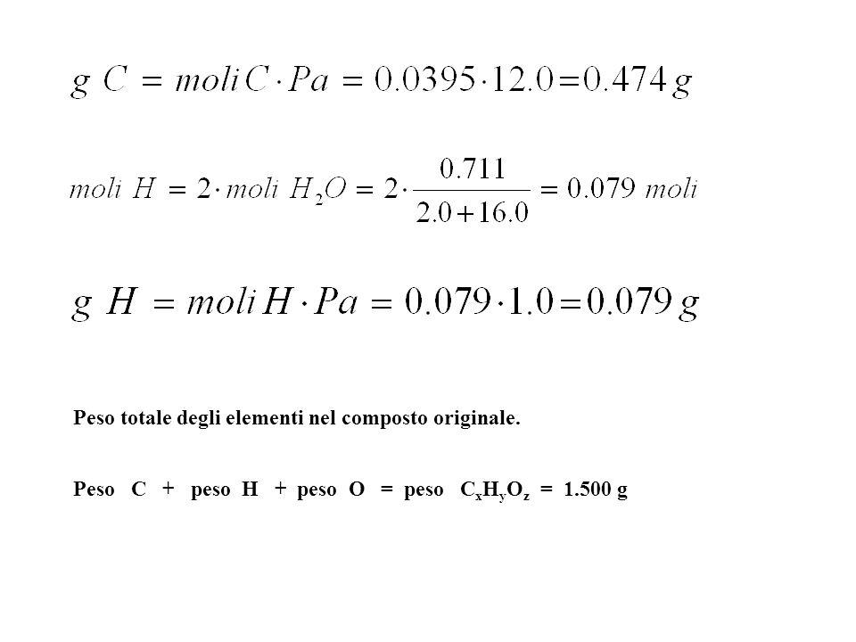 Peso totale degli elementi nel composto originale.