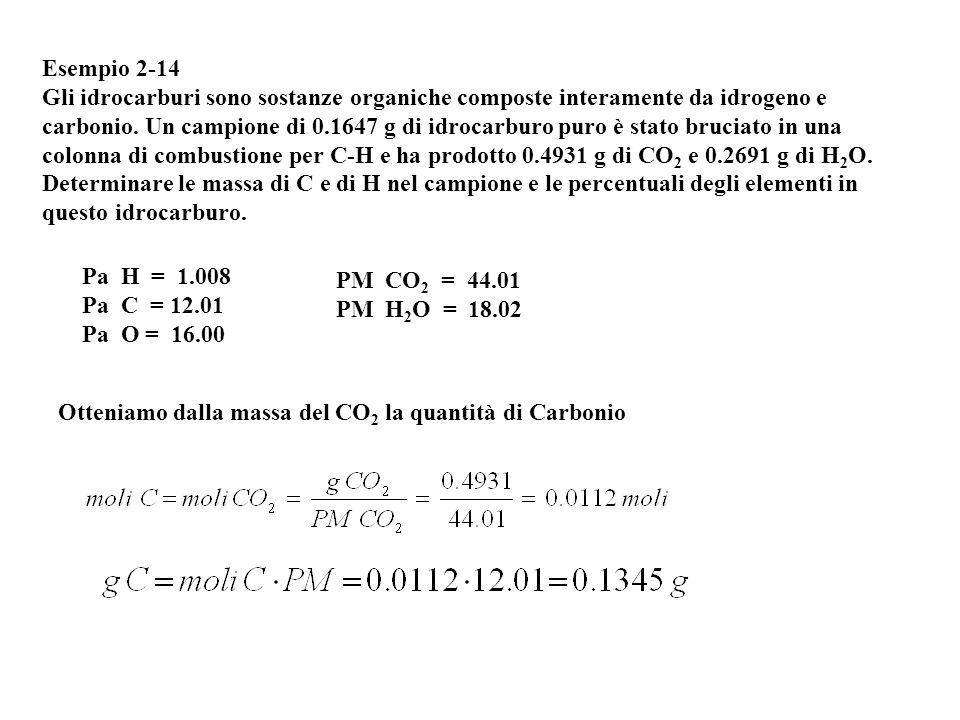 Esempio 2-14