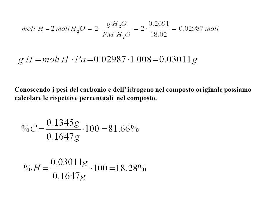 Conoscendo i pesi del carbonio e dell' idrogeno nel composto originale possiamo calcolare le rispettive percentuali nel composto.
