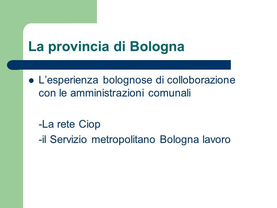 La provincia di Bologna