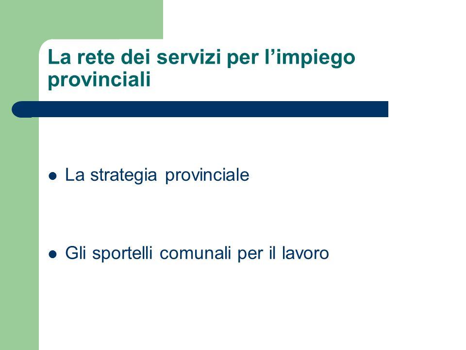 La rete dei servizi per l'impiego provinciali