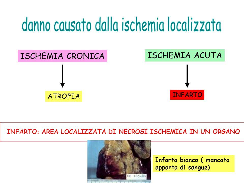danno causato dalla ischemia localizzata