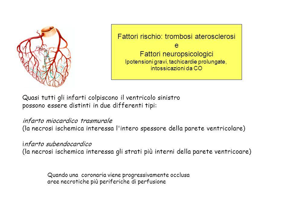 Fattori rischio: trombosi aterosclerosi e Fattori neuropsicologici