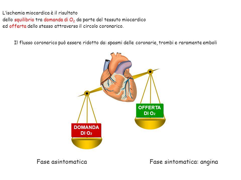 Fase asintomatica Fase sintomatica: angina