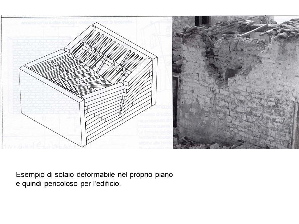 Esempio di solaio deformabile nel proprio piano e quindi pericoloso per l'edificio.