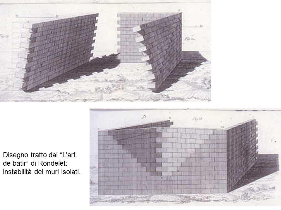 Disegno tratto dal L'art de batir di Rondelet: instabilità dei muri isolati.