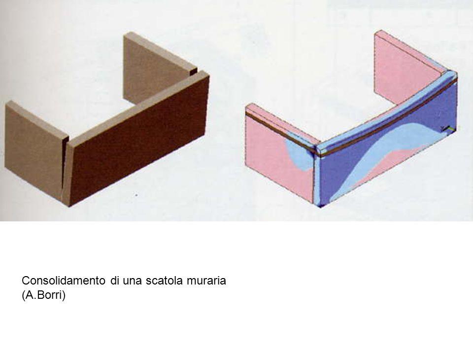 Consolidamento di una scatola muraria (A.Borri)