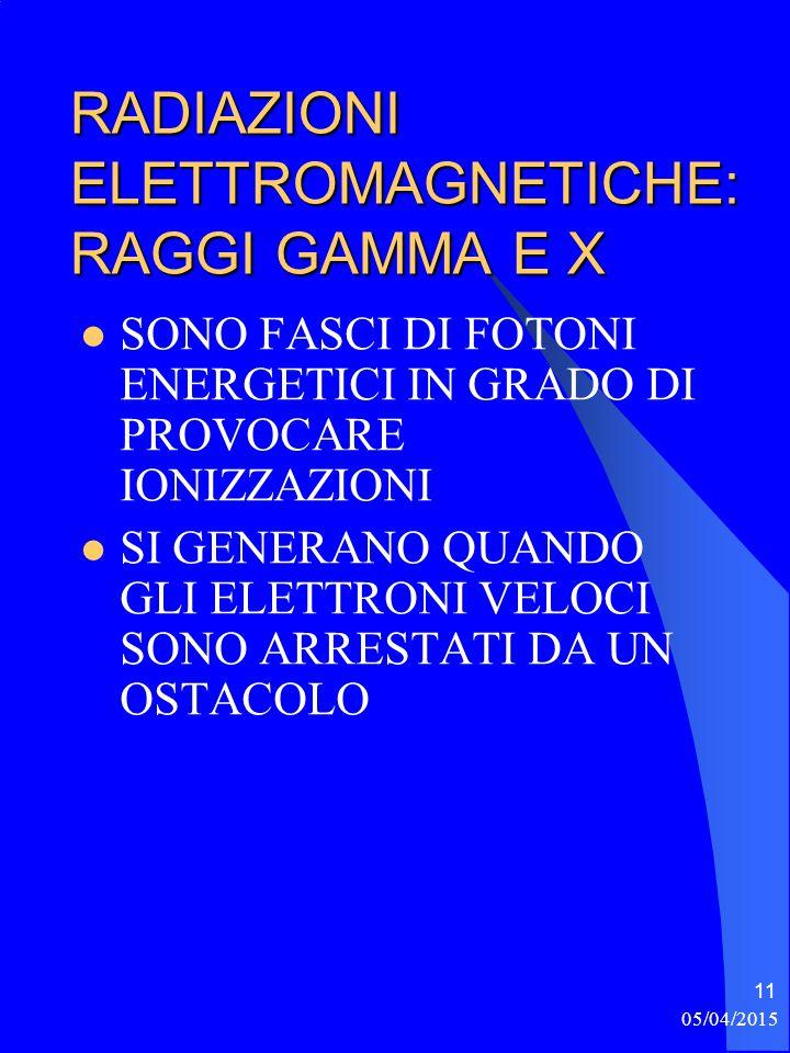 RADIAZIONI ELETTROMAGNETICHE:RAGGI GAMMA E X