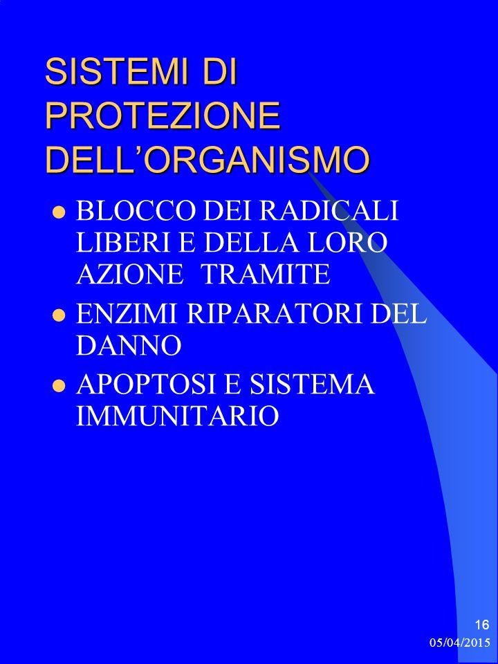 SISTEMI DI PROTEZIONE DELL'ORGANISMO