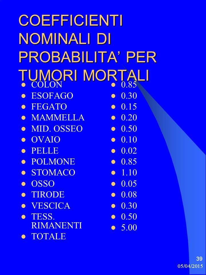 COEFFICIENTI NOMINALI DI PROBABILITA' PER TUMORI MORTALI
