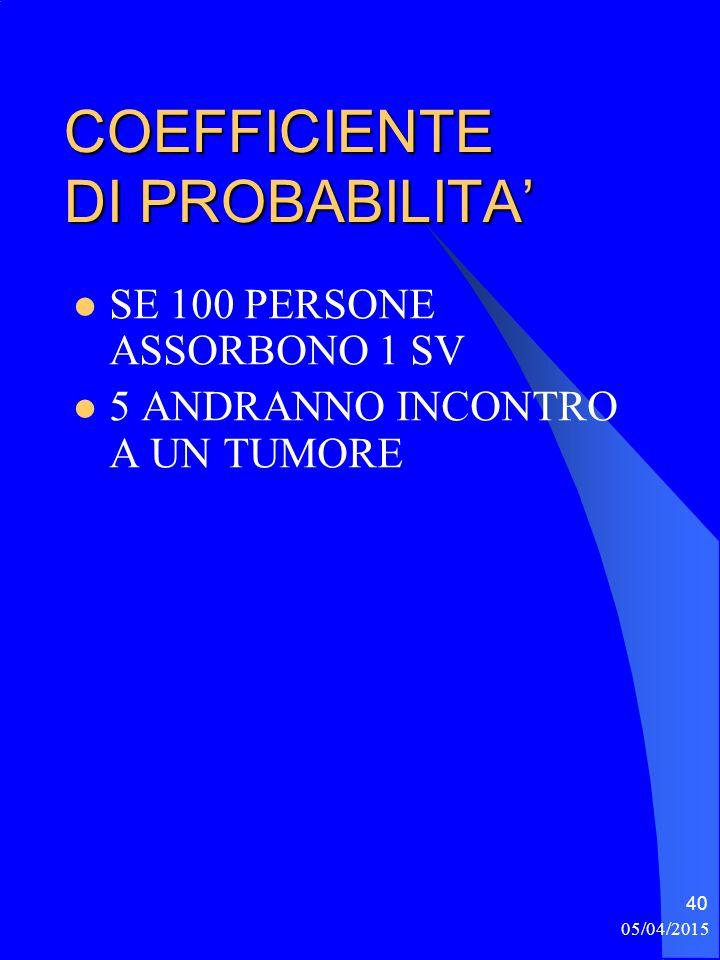 COEFFICIENTE DI PROBABILITA'