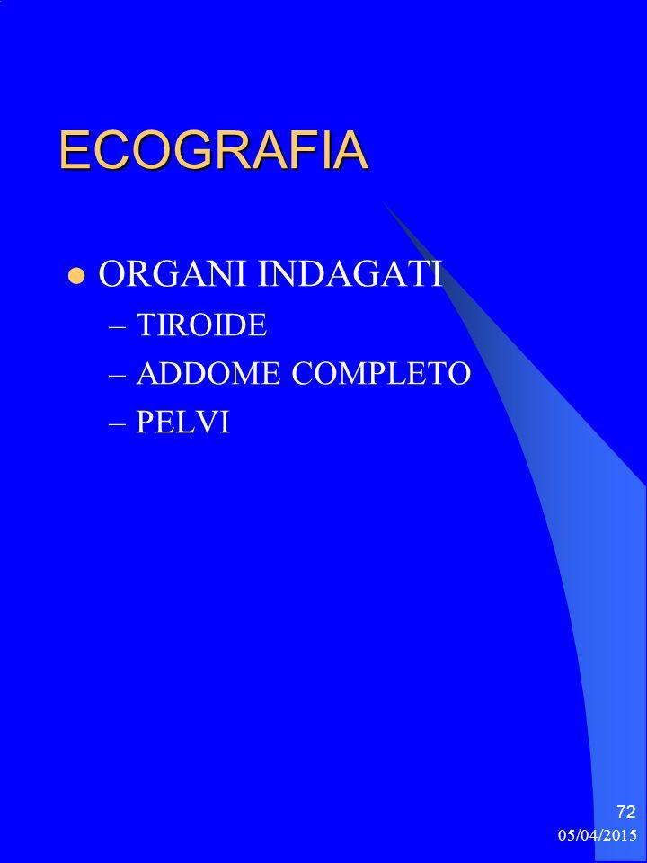 ECOGRAFIA ORGANI INDAGATI TIROIDE ADDOME COMPLETO PELVI 10/04/2017
