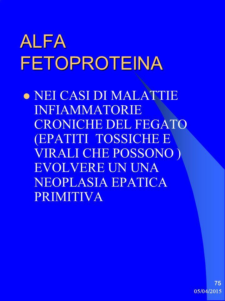 ALFA FETOPROTEINA
