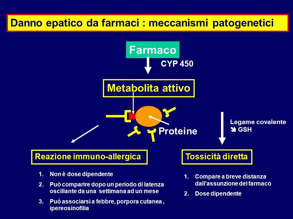 Farmaco Danno epatico da farmaci : meccanismi patogenetici
