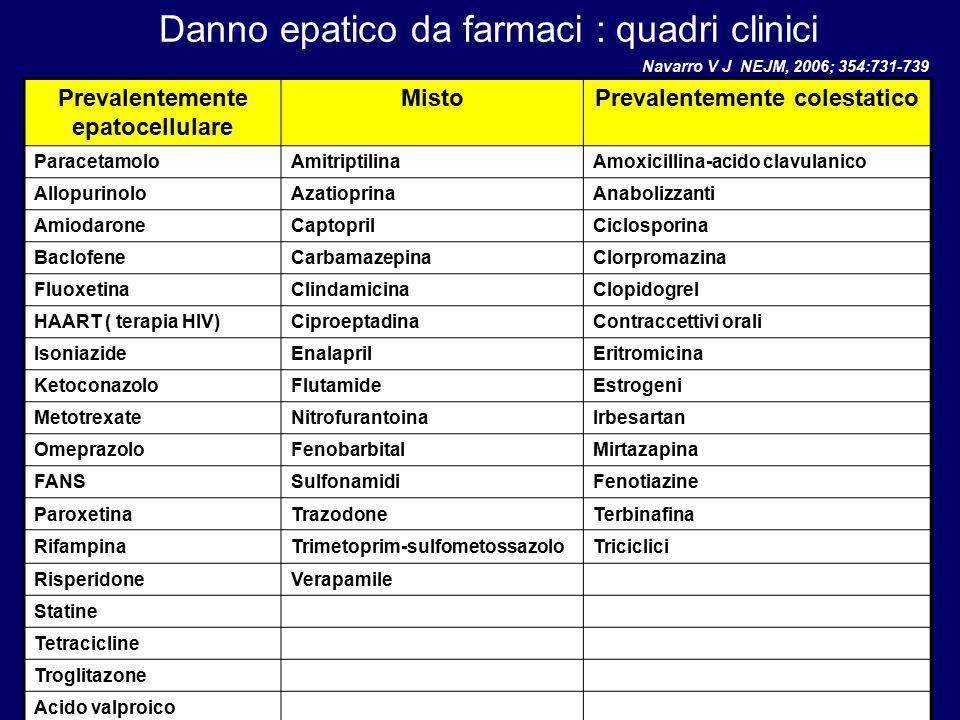 Danno epatico da farmaci : quadri clinici