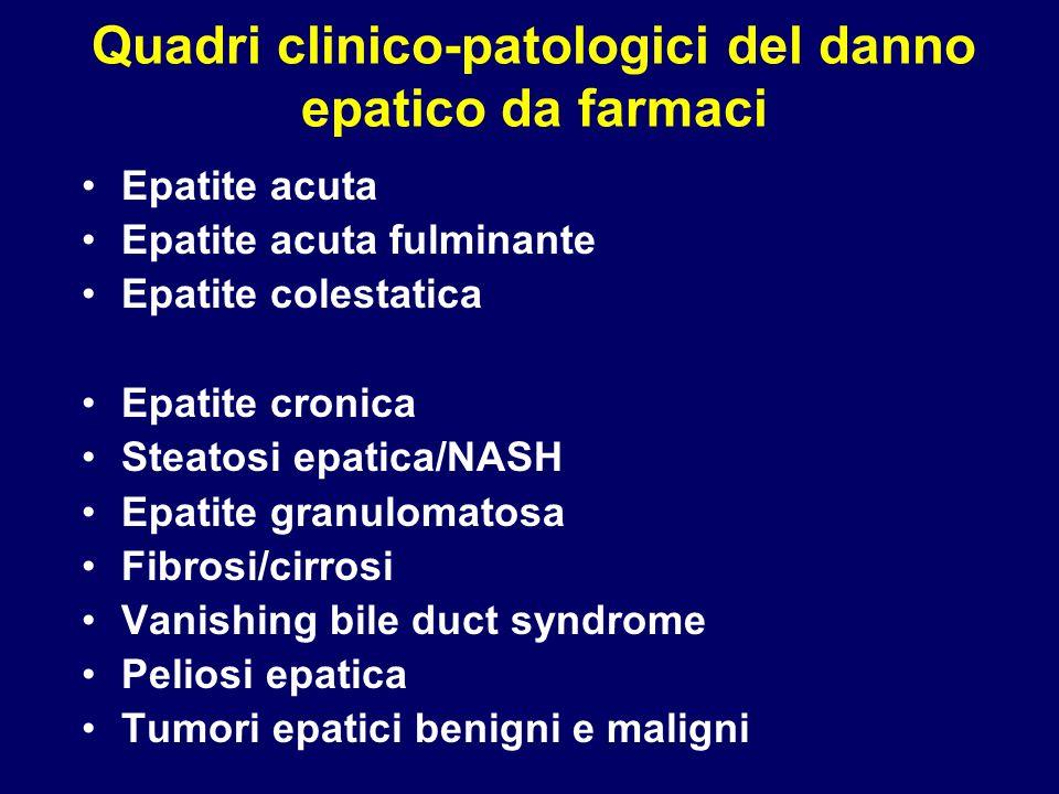 Quadri clinico-patologici del danno epatico da farmaci